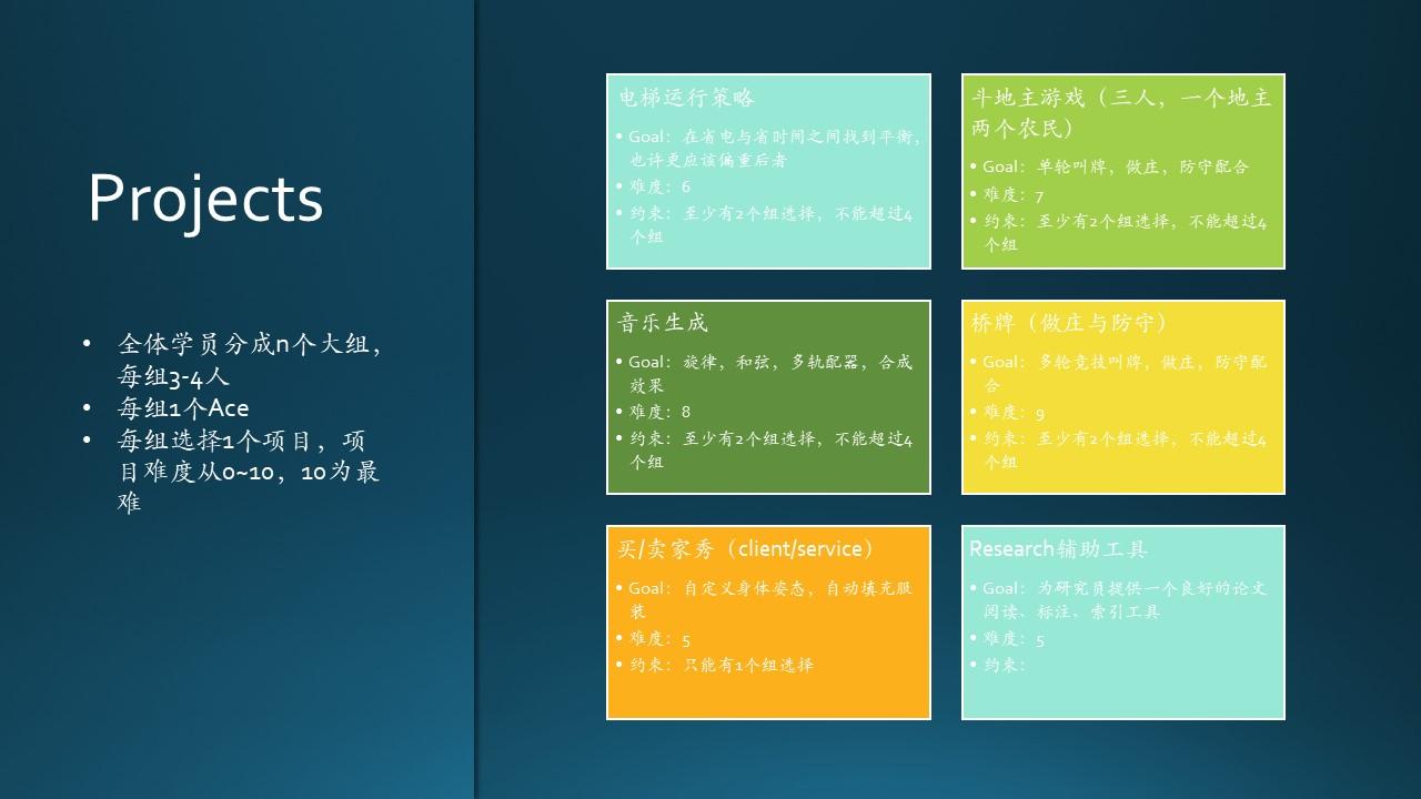 A-基础教程/A5-现代软件工程(更新中)/第1部分 概论/Images/Slide18.JPG
