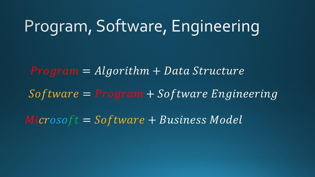 A-基础教程/A5-现代软件工程(更新中)/第1部分 概论/Images/Slide9.JPG